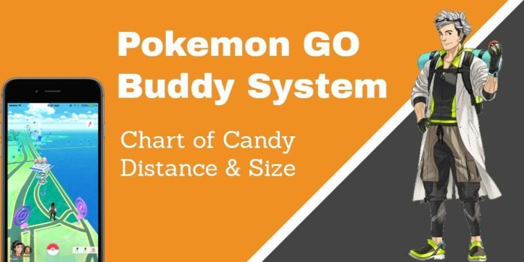 Sistem buddy opsi buddy